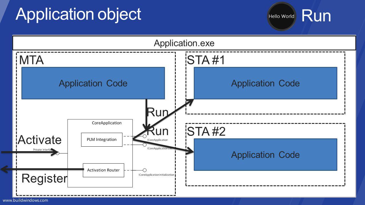 Application object Run MTA STA #1 Run Run STA #2 Activate Register