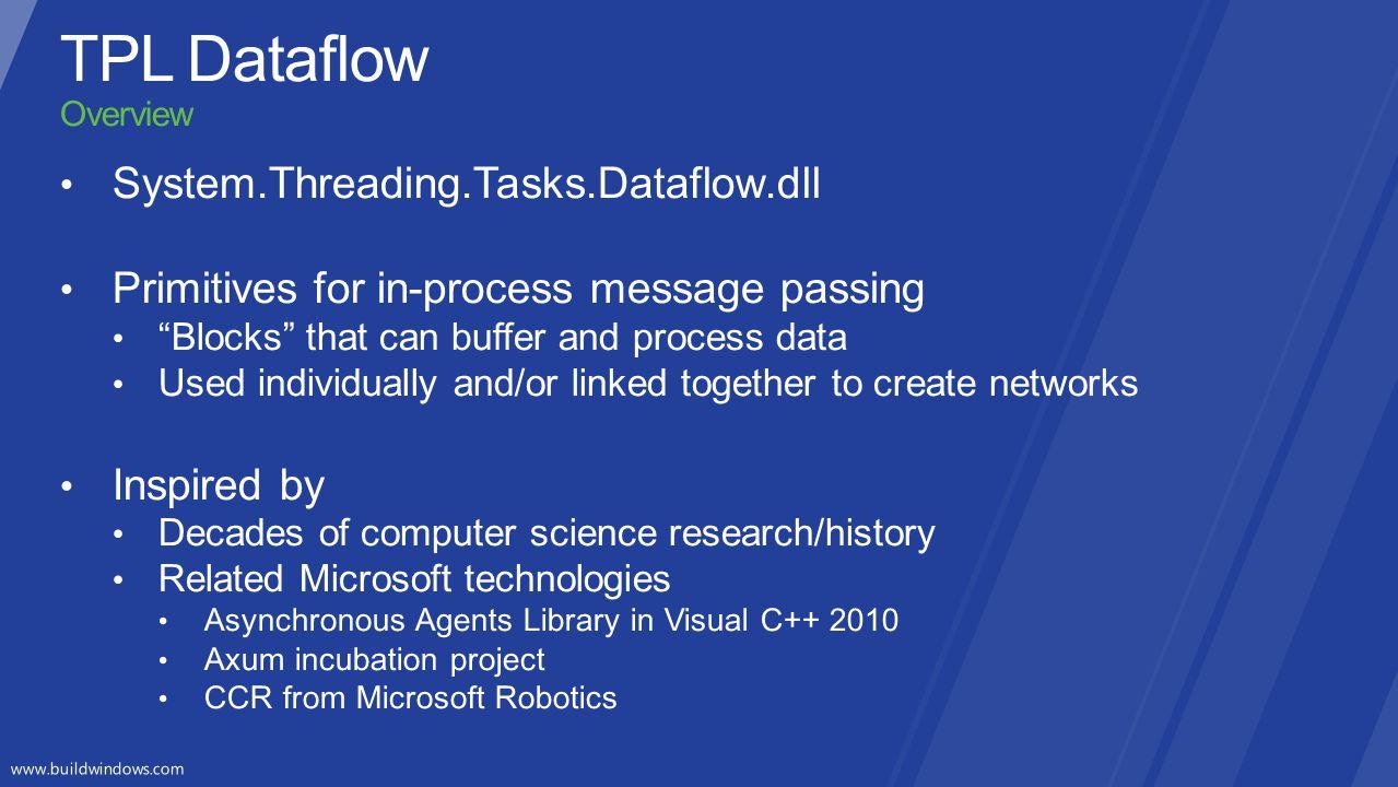 TPL Dataflow Overview System.Threading.Tasks.Dataflow.dll