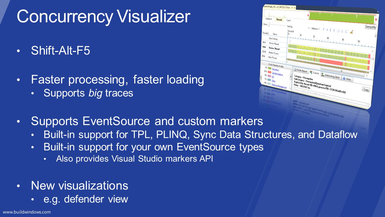 Concurrency Visualizer