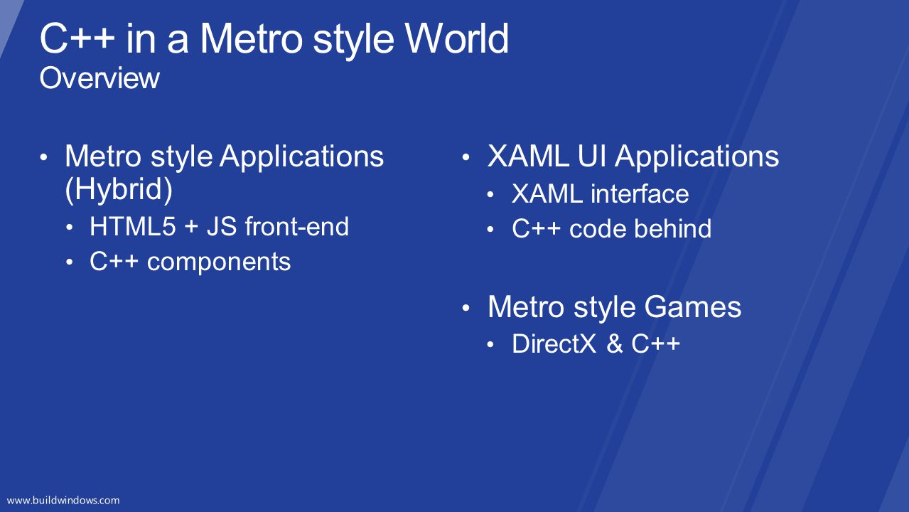 C++ in a Metro style World Overview
