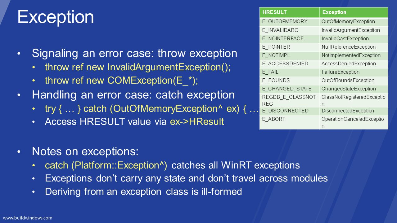 Exception Signaling an error case: throw exception