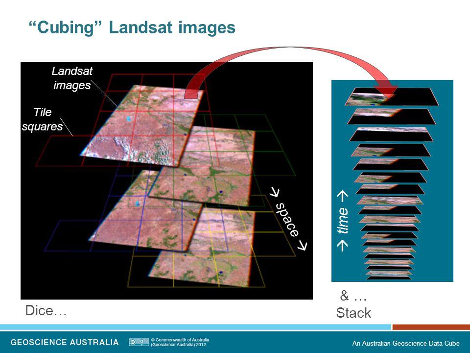 Cubing Landsat images