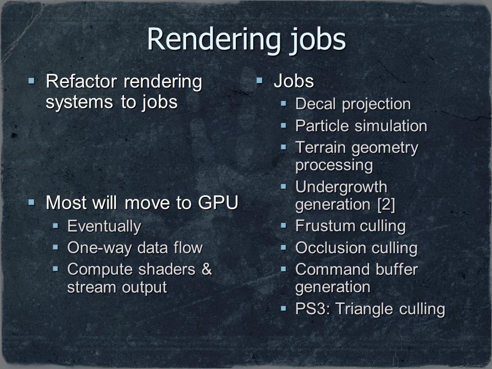 Rendering jobs Refactor rendering systems to jobs Jobs