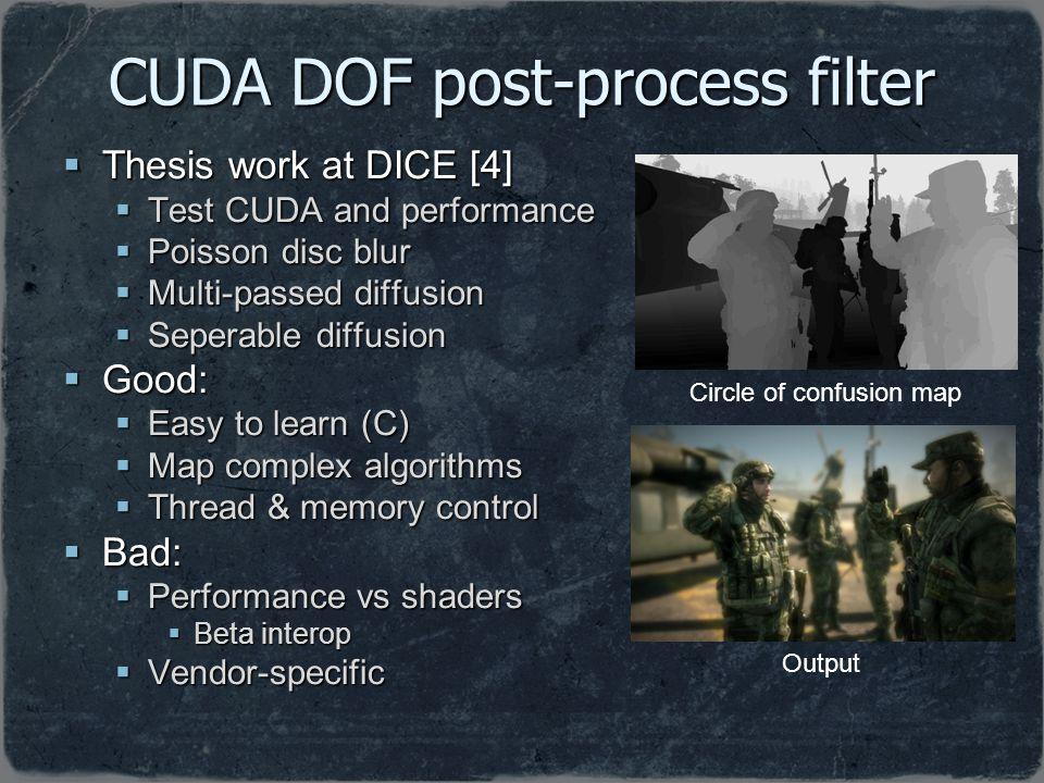 CUDA DOF post-process filter