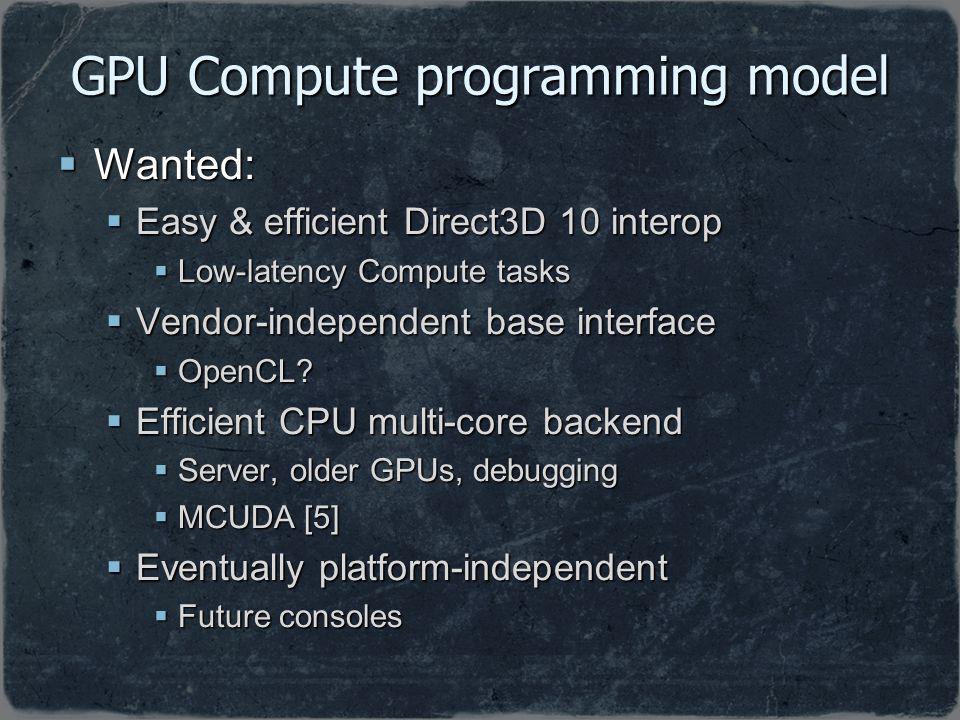 GPU Compute programming model