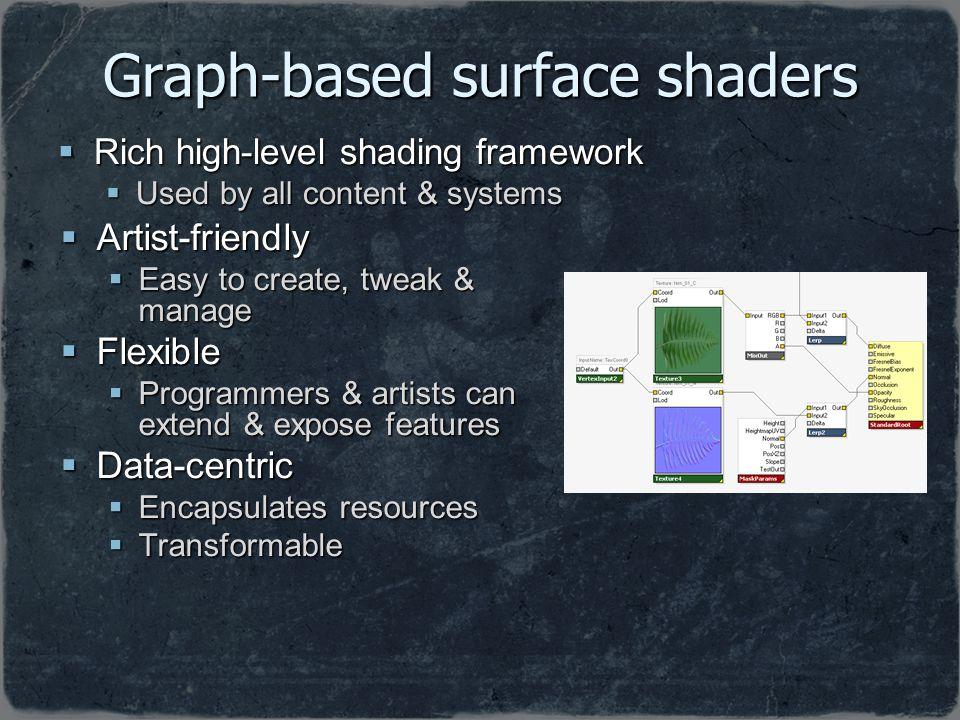 Graph-based surface shaders