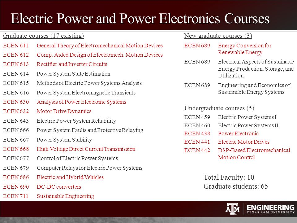 Electric Power and Power Electronics Courses