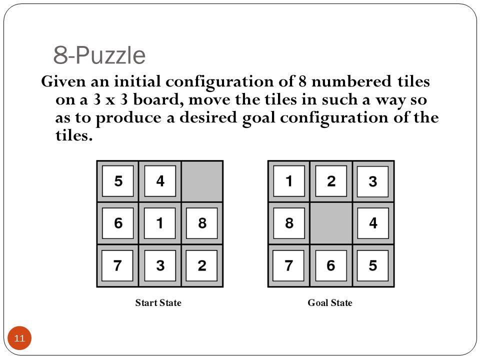 8-Puzzle