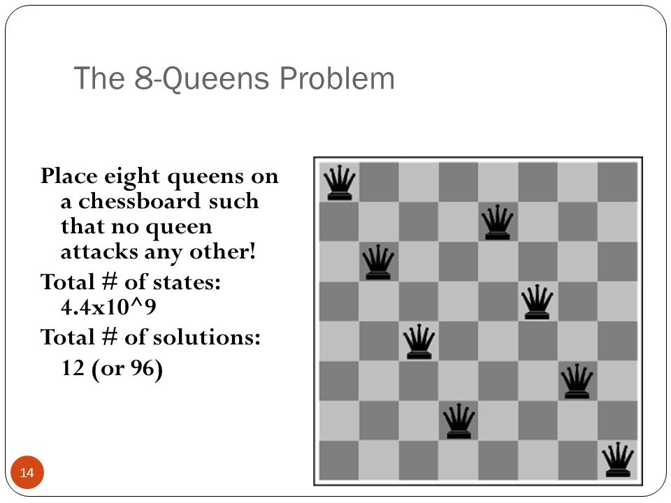 The 8-Queens Problem