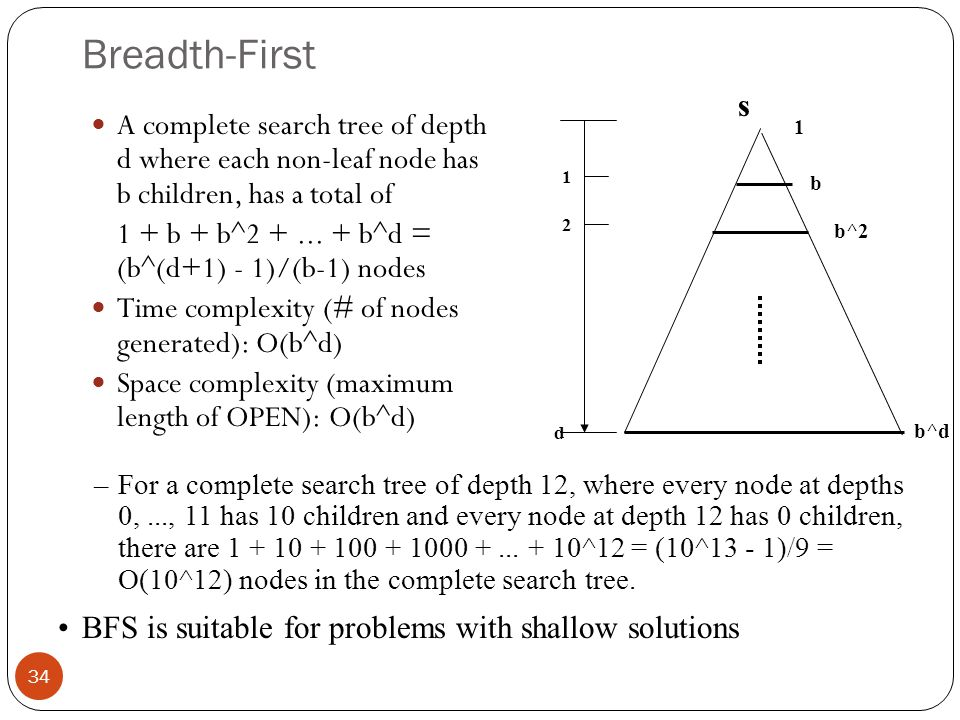 Breadth-First s. A complete search tree of depth d where each non-leaf node has b children, has a total of.