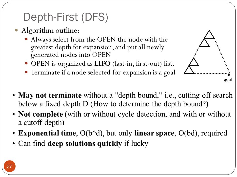 Depth-First (DFS) Algorithm outline: