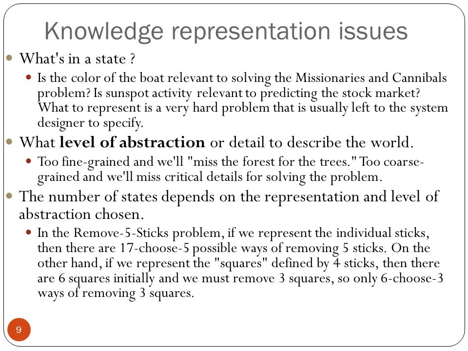 Knowledge representation issues