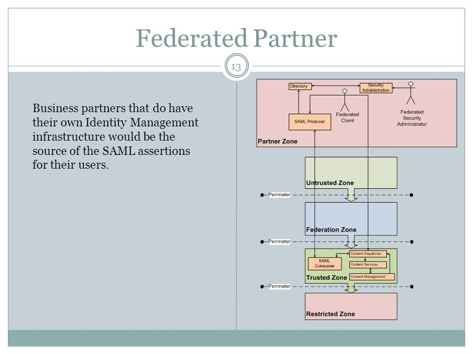 Federated Partner