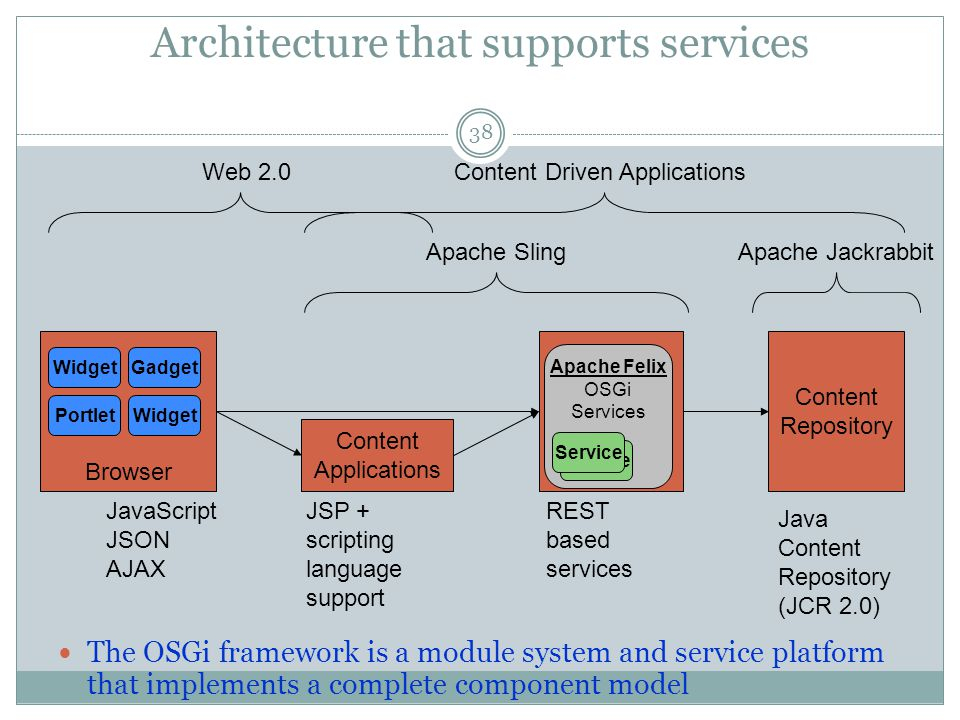 Architecture that supports services