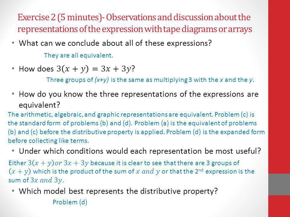Exercise 2 (5 minutes)- Observations and discussion about the representations of the expression with tape diagrams or arrays