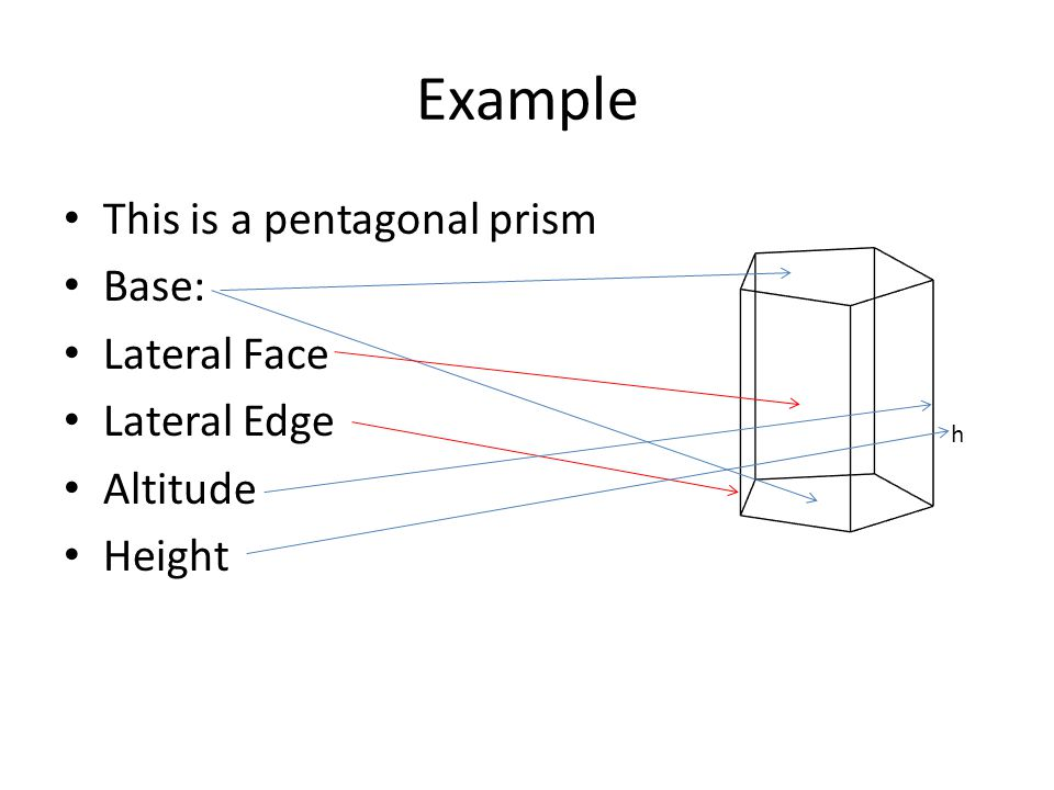 Example This is a pentagonal prism Base: Lateral Face Lateral Edge
