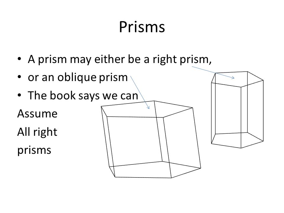 Prisms A prism may either be a right prism, or an oblique prism