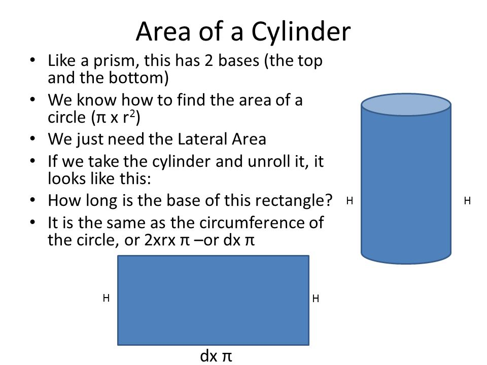 Area of a Cylinder Like a prism, this has 2 bases (the top and the bottom) We know how to find the area of a circle (π x r2)