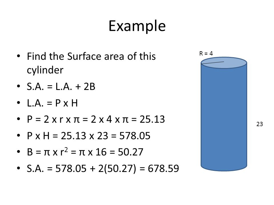 Example Find the Surface area of this cylinder S.A. = L.A. + 2B