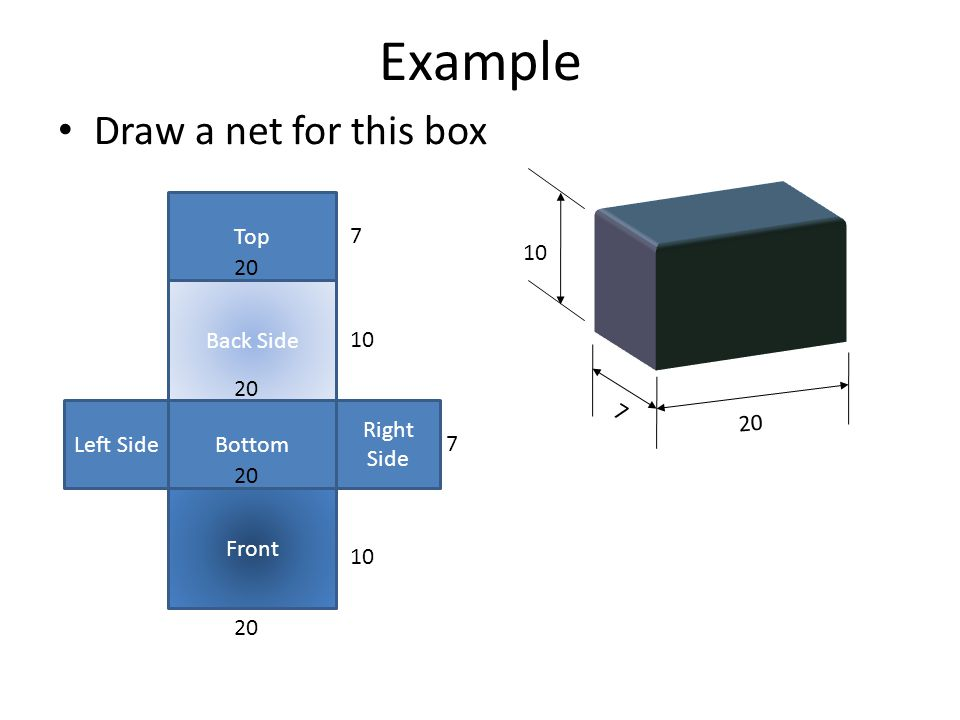 Example Draw a net for this box Top 7 10 20 Back Side 10 20 7