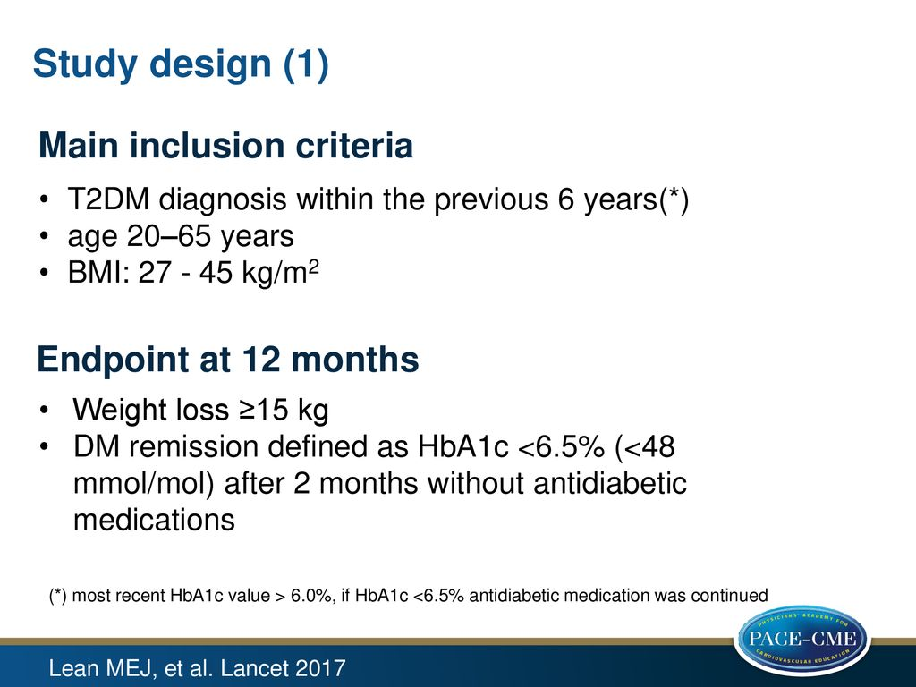 Study design (1) Main inclusion criteria Endpoint at 12 months