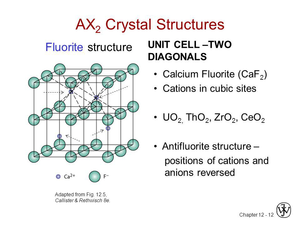 AX2 Crystal Structures Fluorite structure UNIT CELL –TWO DIAGONALS