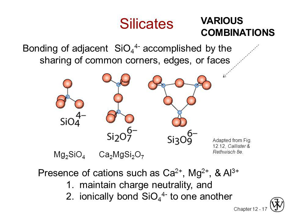 Silicates VARIOUS COMBINATIONS