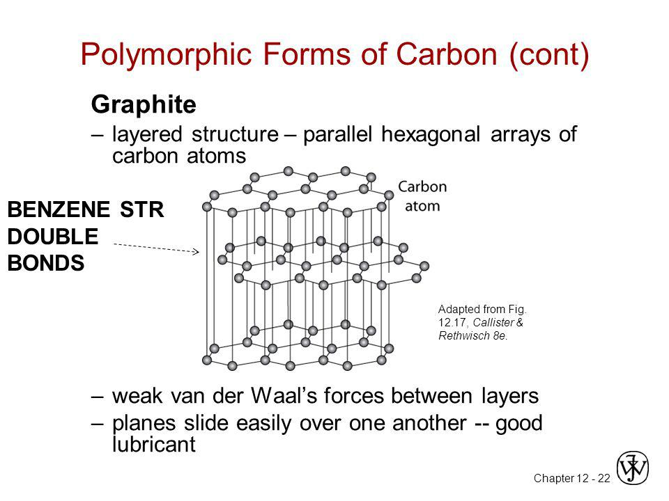 Polymorphic Forms of Carbon (cont)