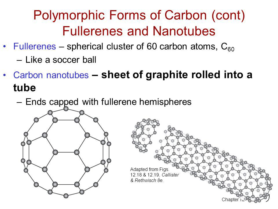 Polymorphic Forms of Carbon (cont) Fullerenes and Nanotubes