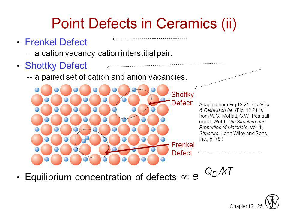 Point Defects in Ceramics (ii)