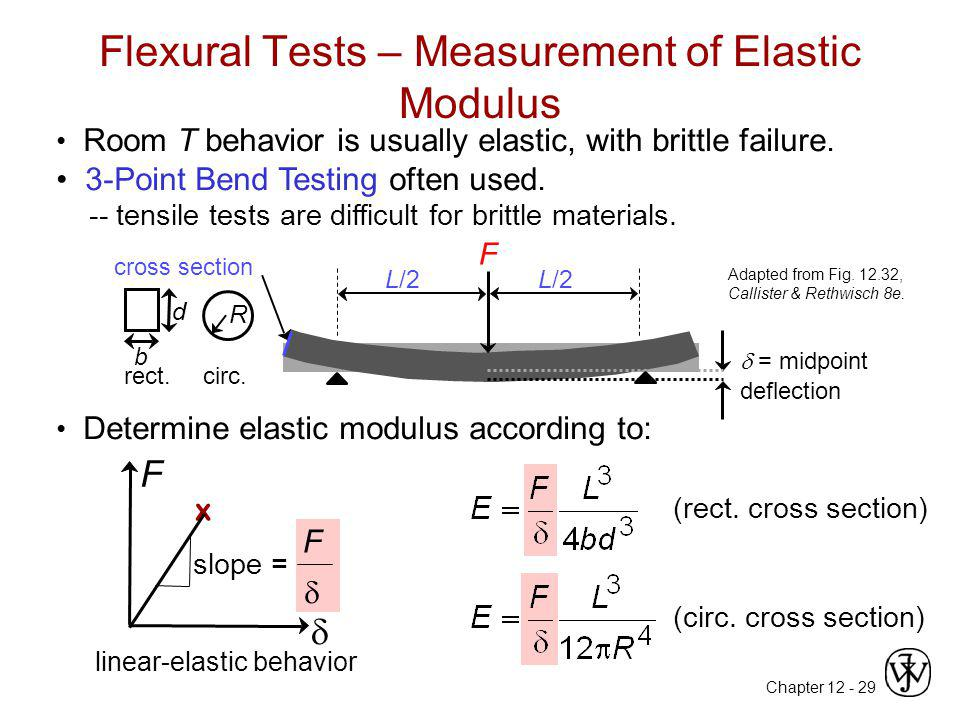 Flexural Tests – Measurement of Elastic Modulus