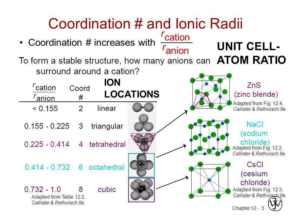 Coordination # and Ionic Radii