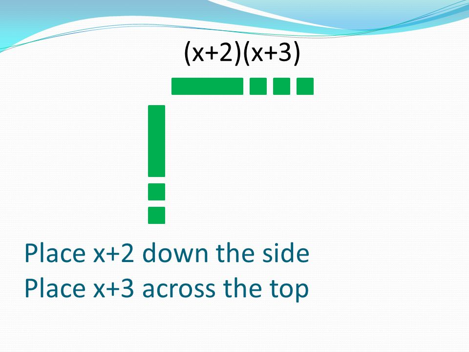 Place x+2 down the side Place x+3 across the top