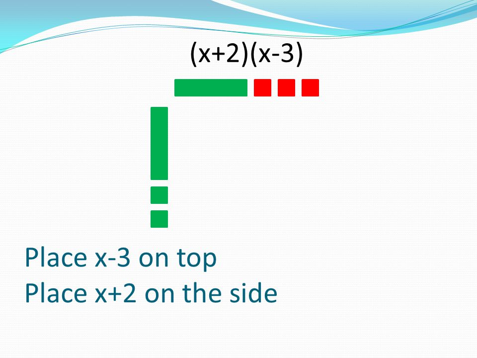 Place x-3 on top Place x+2 on the side