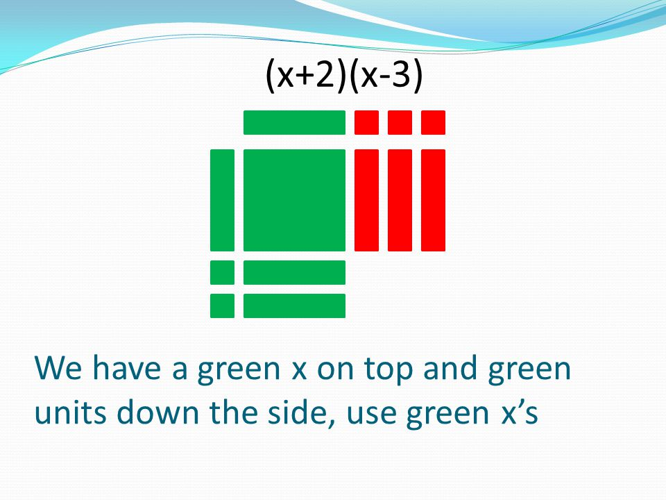 We have a green x on top and green units down the side, use green x's