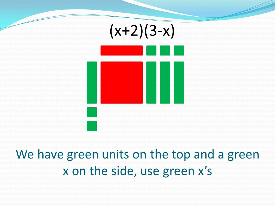 (x+2)(3-x) We have green units on the top and a green x on the side, use green x's