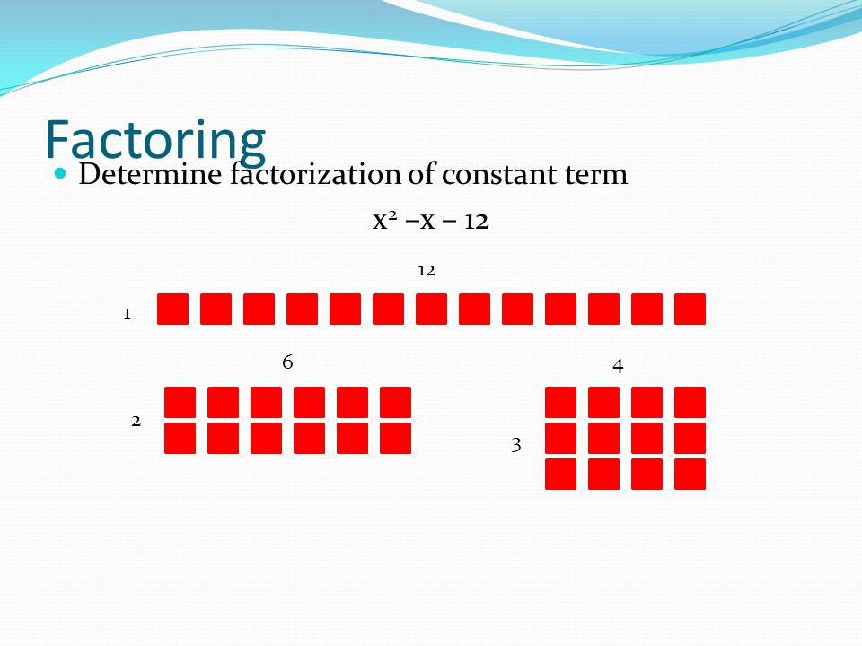 Factoring Determine factorization of constant term x2 –x – 12 12 1 6 4