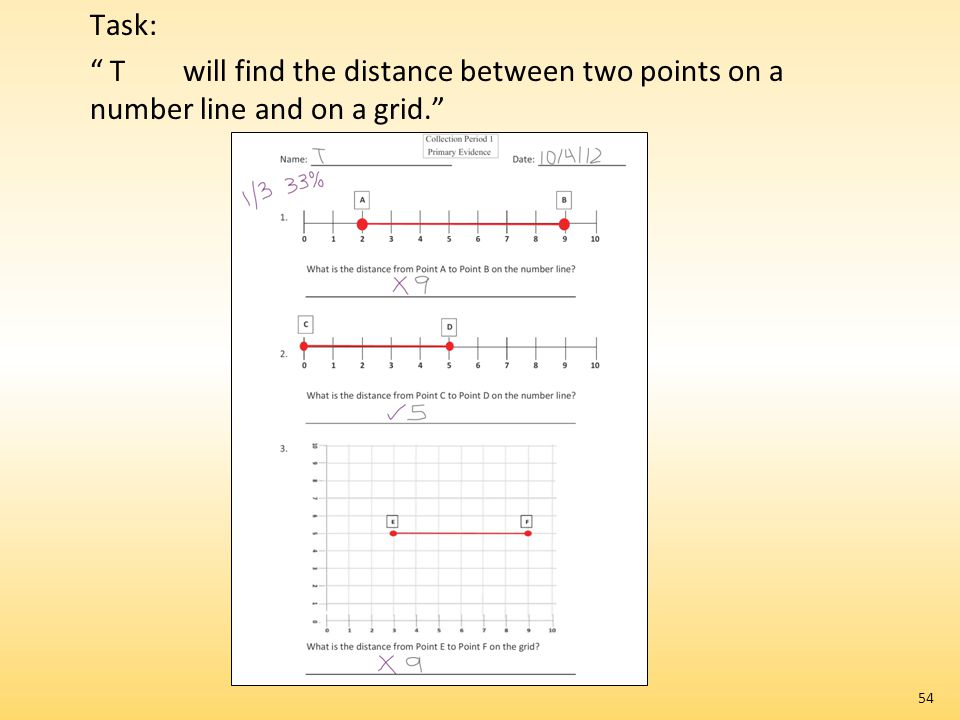 Task: T will find the distance between two points on a number line and on a grid.