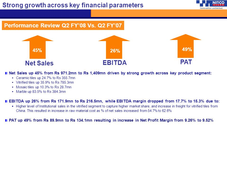 Strong growth across key financial parameters