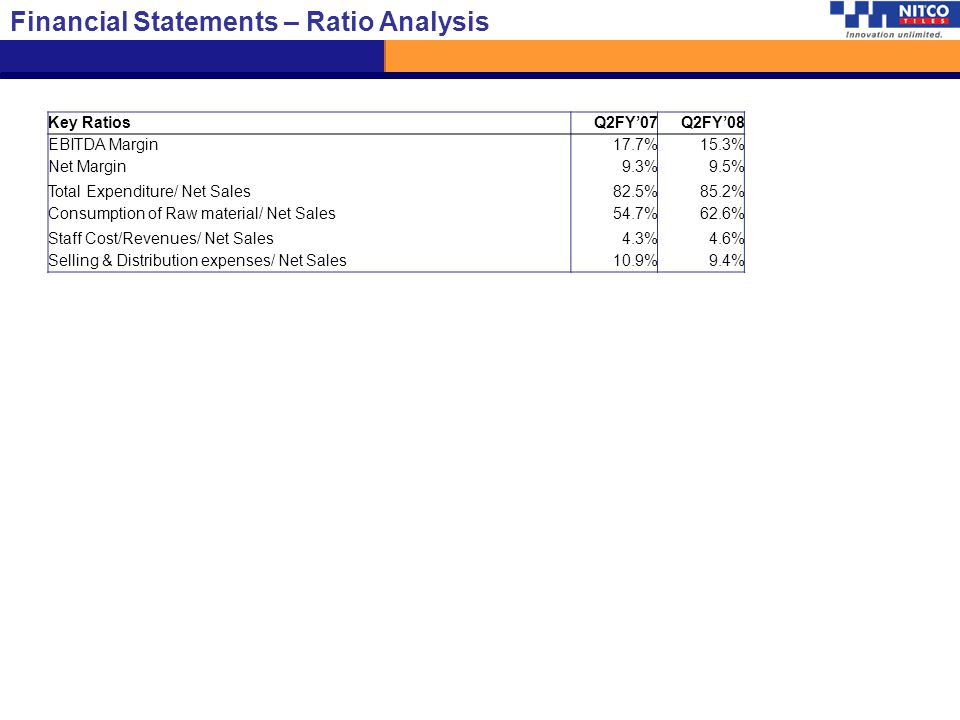 Financial Statements – Ratio Analysis
