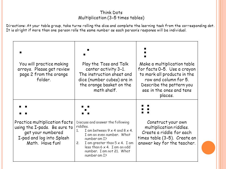 Multiplication (3-5 times tables)