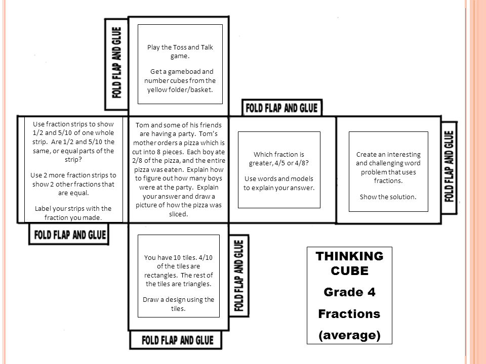 THINKING CUBE Grade 4 Fractions (average) Play the Toss and Talk game.