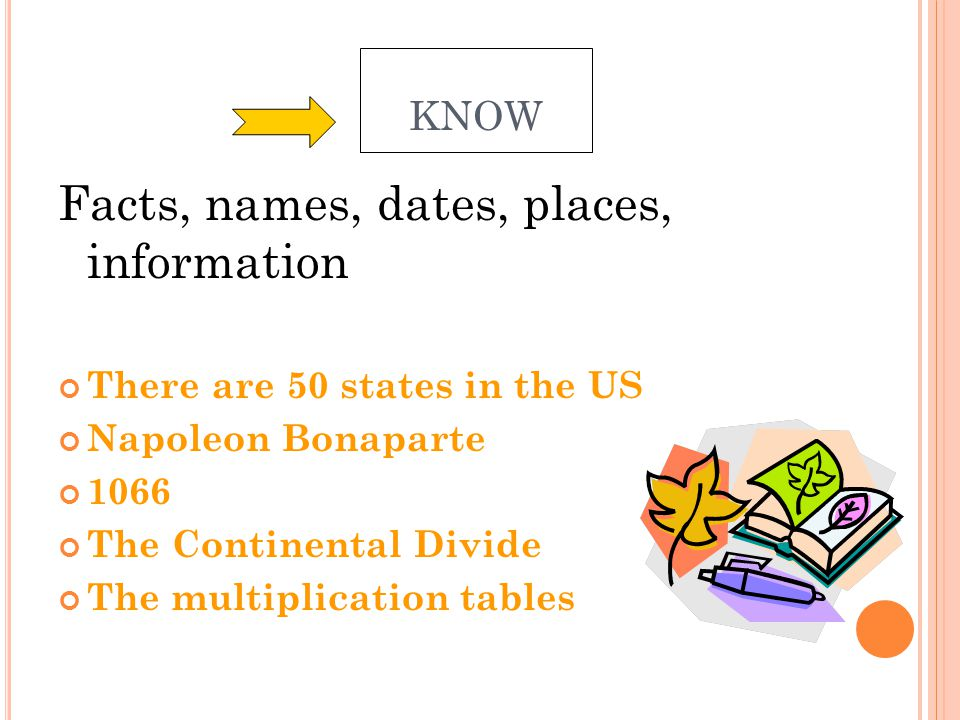 Facts, names, dates, places, information