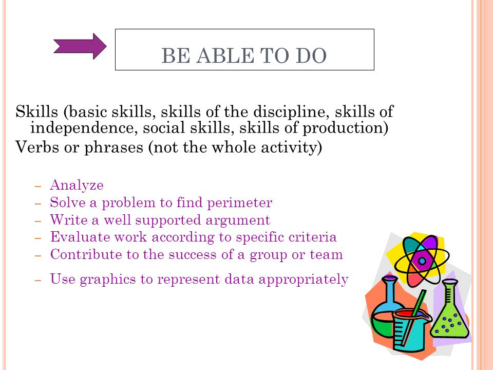 BE ABLE TO DO Skills (basic skills, skills of the discipline, skills of independence, social skills, skills of production)