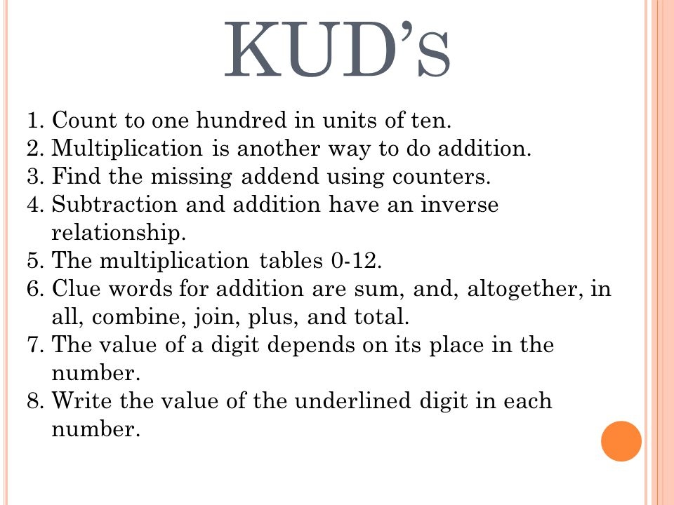 KUD's Count to one hundred in units of ten.