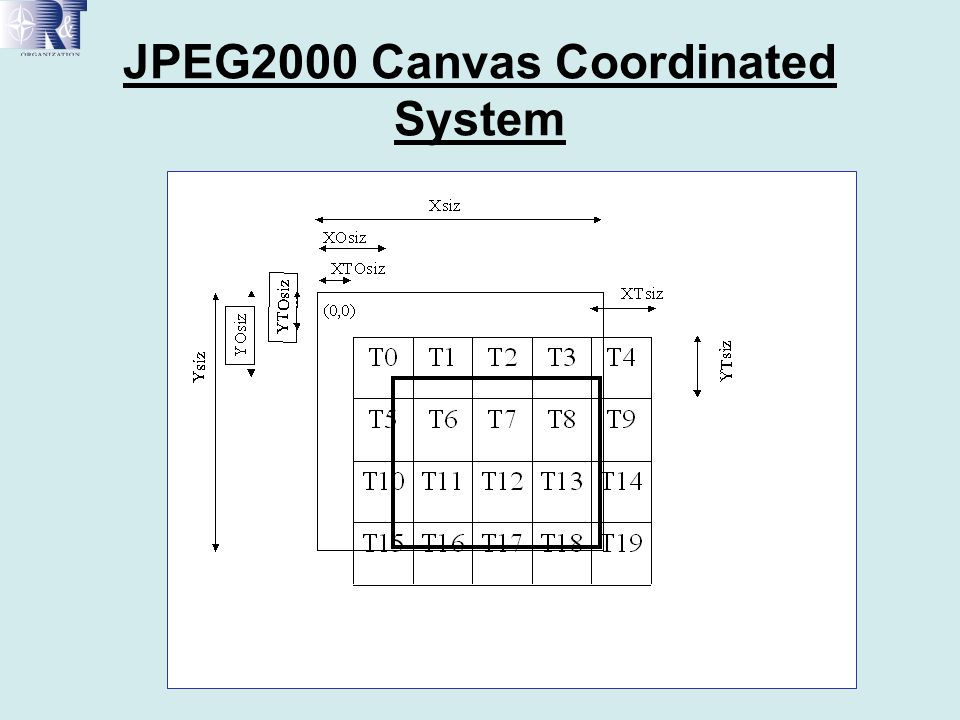 JPEG2000 Canvas Coordinated System