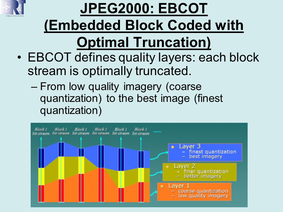JPEG2000: EBCOT (Embedded Block Coded with Optimal Truncation)