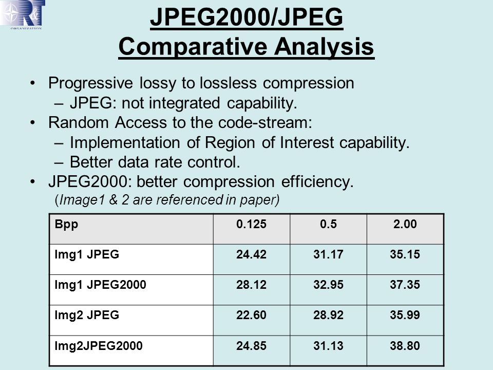 JPEG2000/JPEG Comparative Analysis