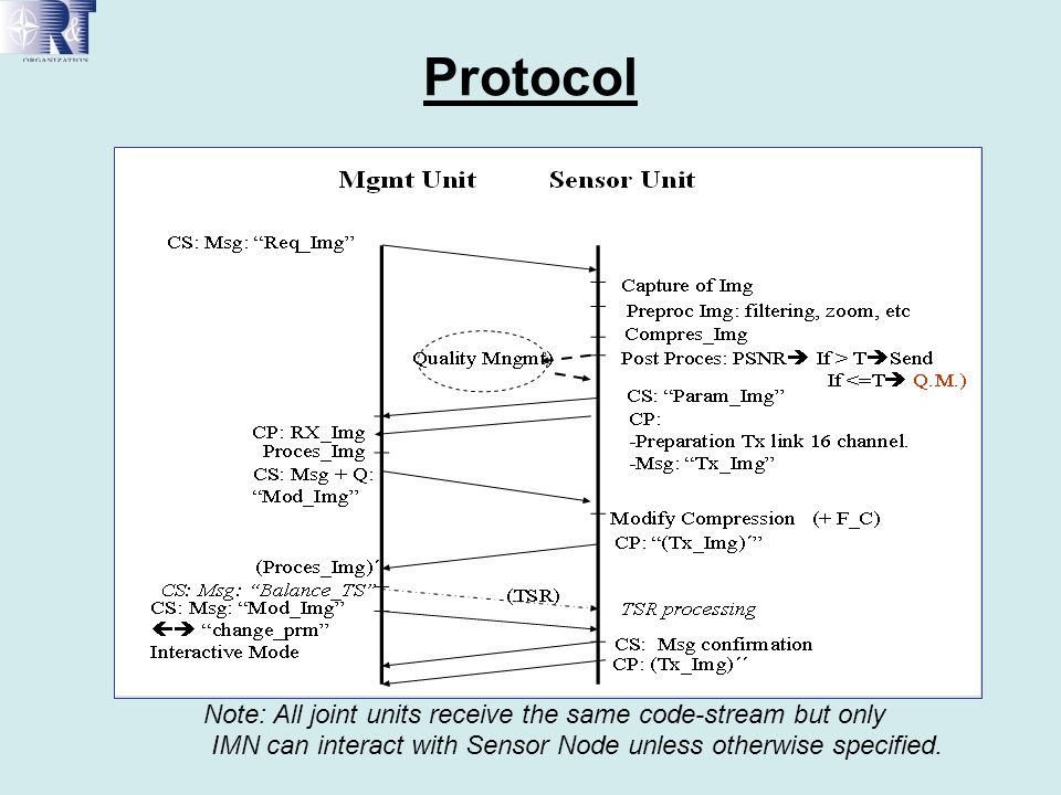 Protocol Note: All joint units receive the same code-stream but only