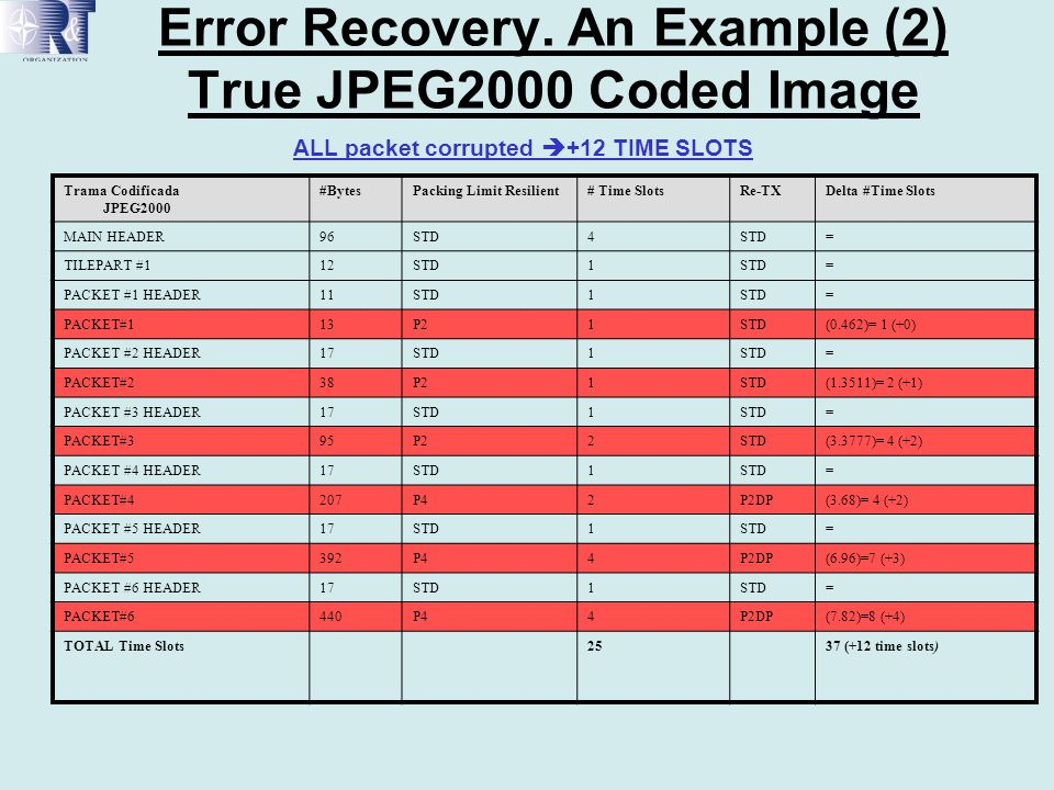 Error Recovery. An Example (2) True JPEG2000 Coded Image